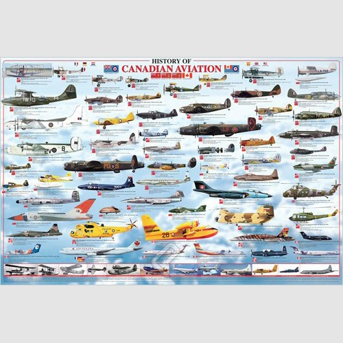 Poster - History of Canadian Aviation