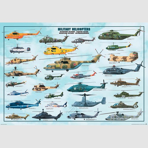 Poster - Military Helicopters