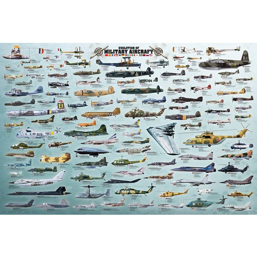 EUROGRAPHICS Poster - Evolution of Military Aircraft