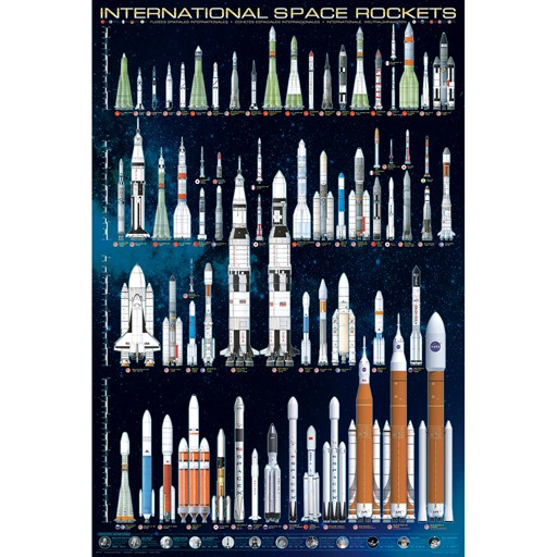 EUROGRAPHICS Poster - International Space Rockets