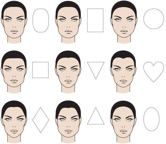Beauty Blog - Face Shapes Alter Dates