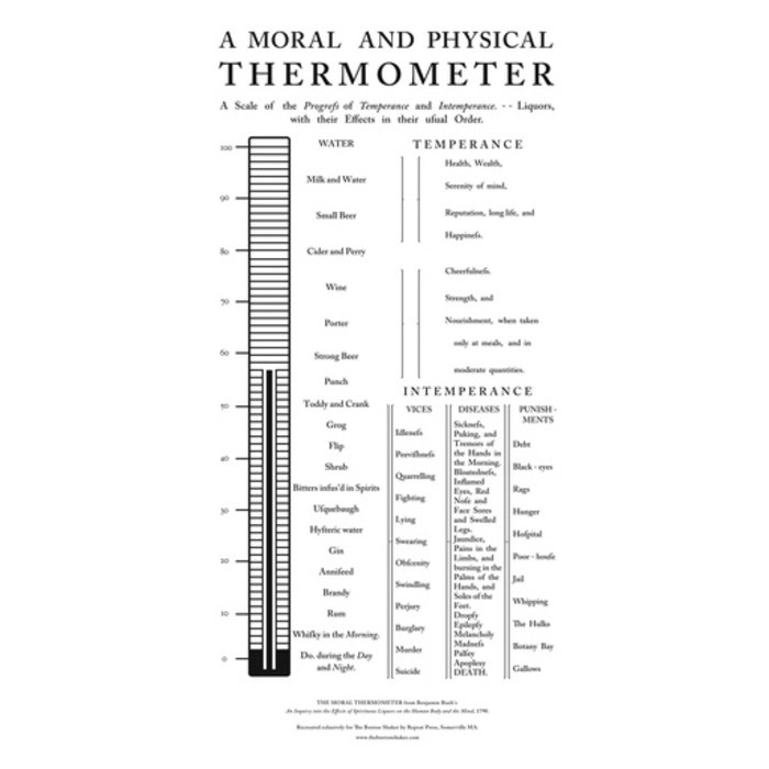 A Moral and Physical Thermometer Temperance Poster