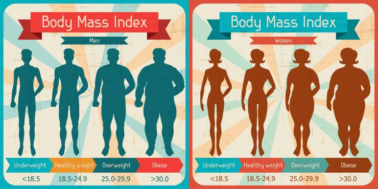 What Your BMI Doesn't Tell You