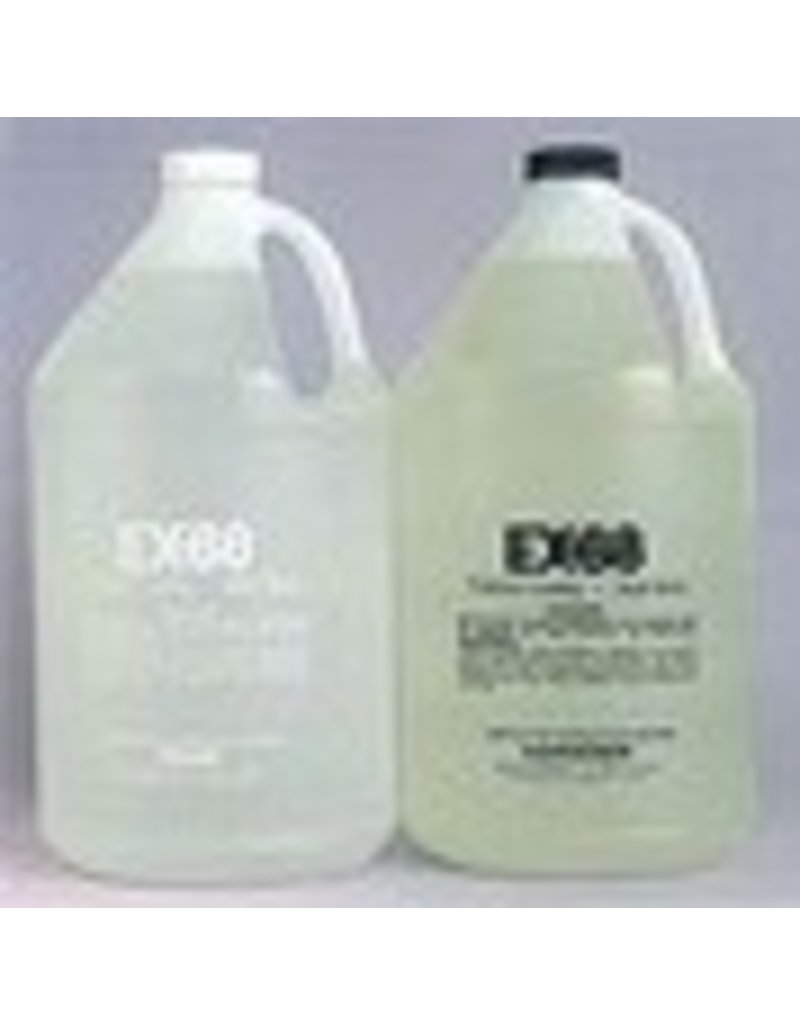 ETI, Inc EX-88 2 Gallon Kit