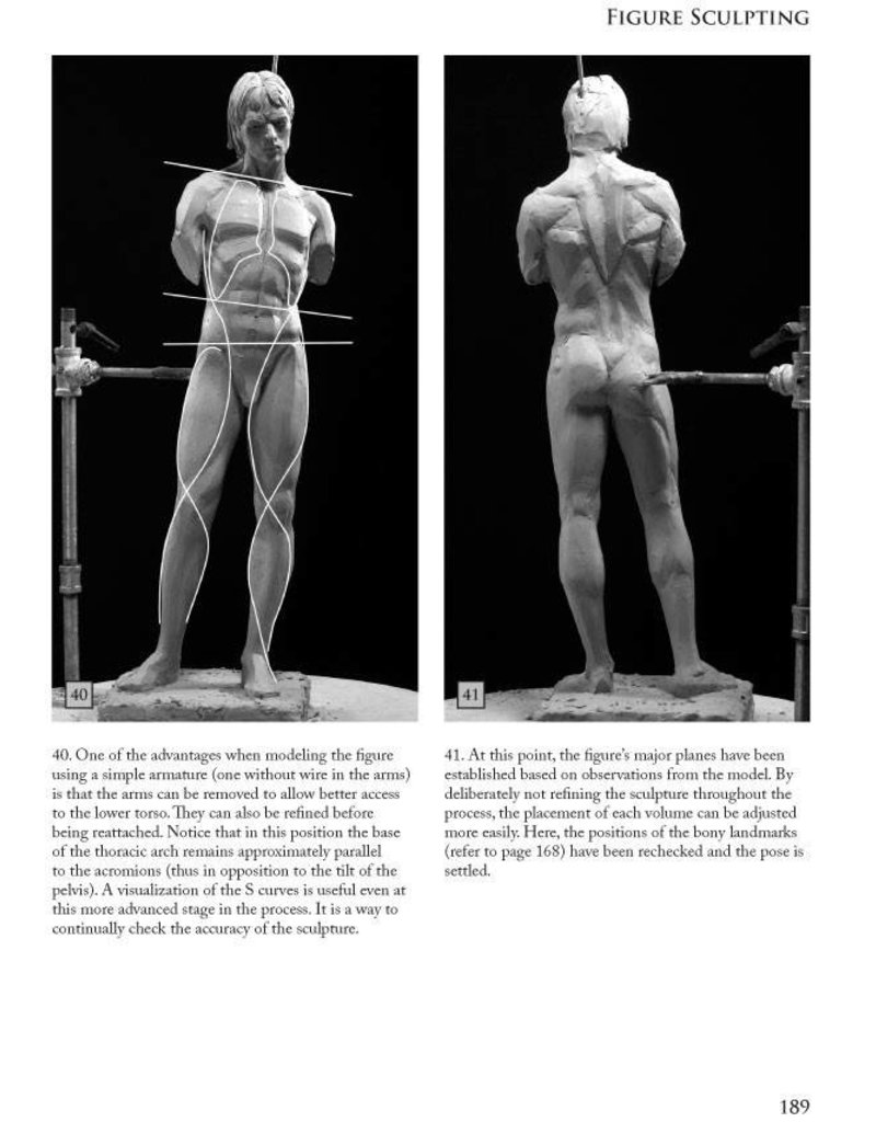 Figure Sculpting Faraut Book