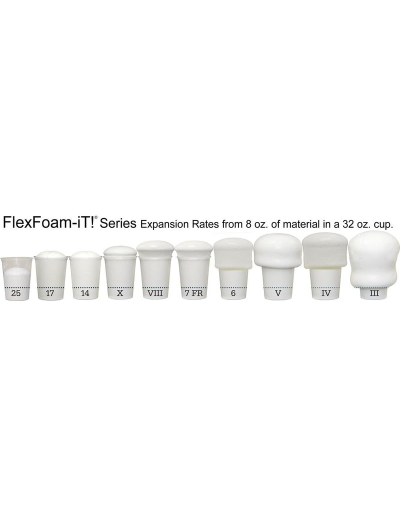 Smooth-On FlexFoam-iT 25 Trial Kit