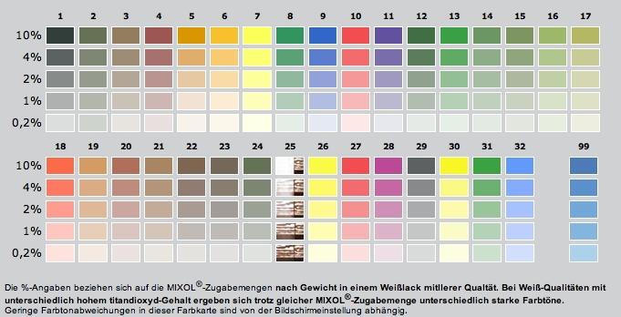 Mixol Mixol #27 True Red 20ml