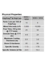 Polytek Development Polycure 1212 .25lb 4oz