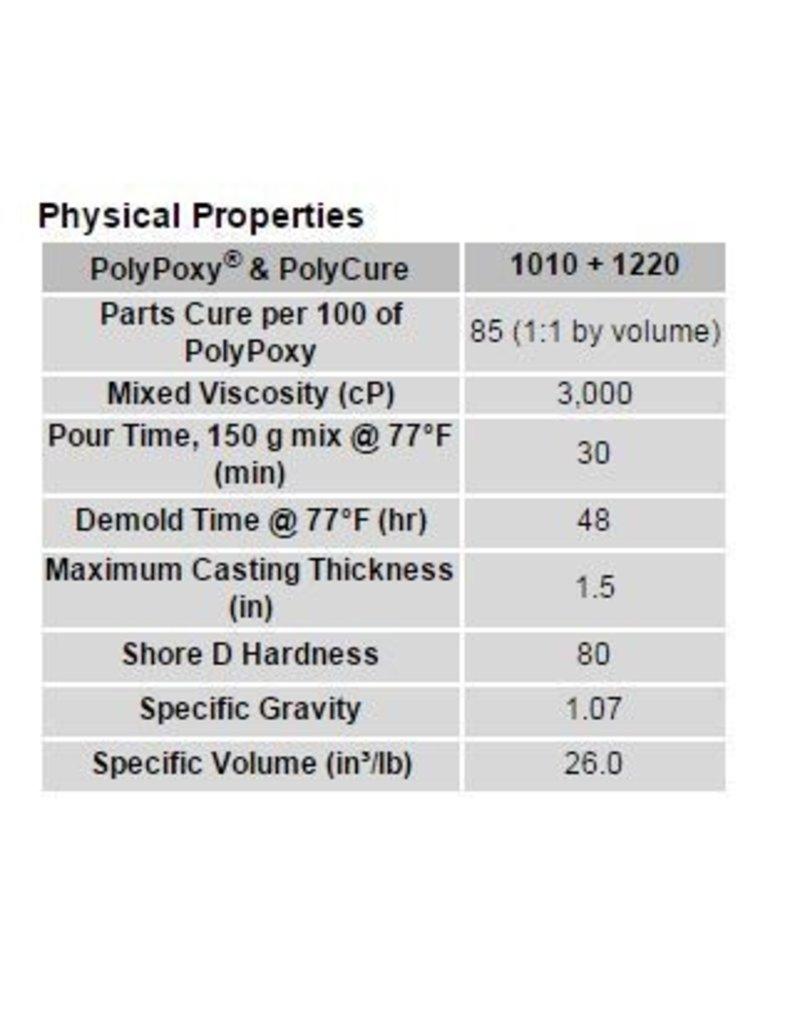 Polytek Development Polycure 1220 8lbs Gallon