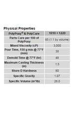 Polytek Development Polycure 1220 2lbs Quart