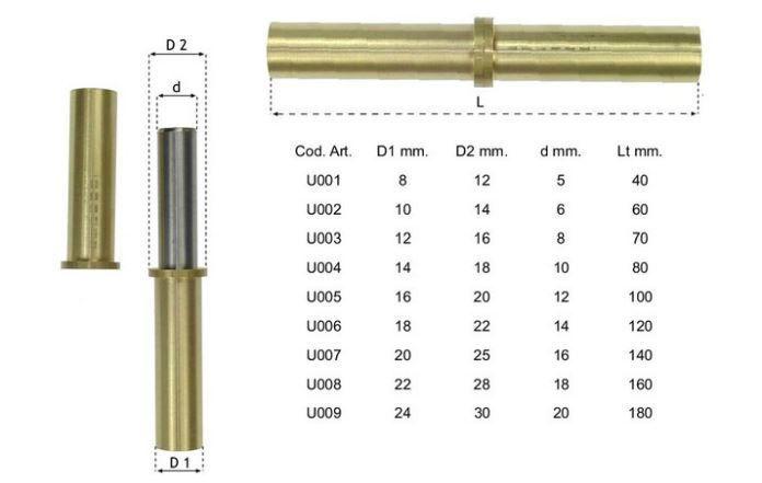 Milani Swivel 22mm D2-28mm,T-18cm