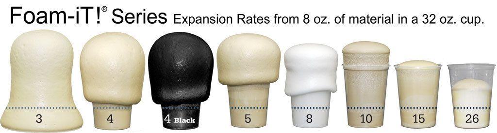 Smooth-On Foam-iT 4 Black (2 Gallon Kit 15lbs)