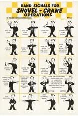 Vivid Print Hand Signals Poster