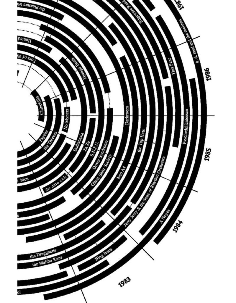 Vivid Print Raymond Biesinger | Edmonton Band Chronology 1950-2010 History