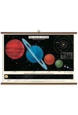 Cavallini Solar System School Chart