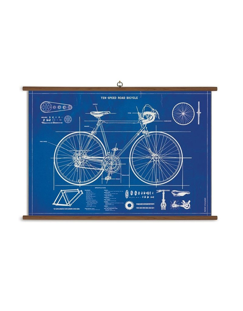 Bicycle Blueprint School Chart