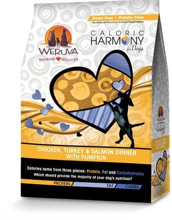 Weruva Weruva Caloric Harmony Dry Dog Food
