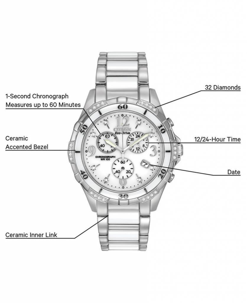 Citizen Watch FB1230-50A