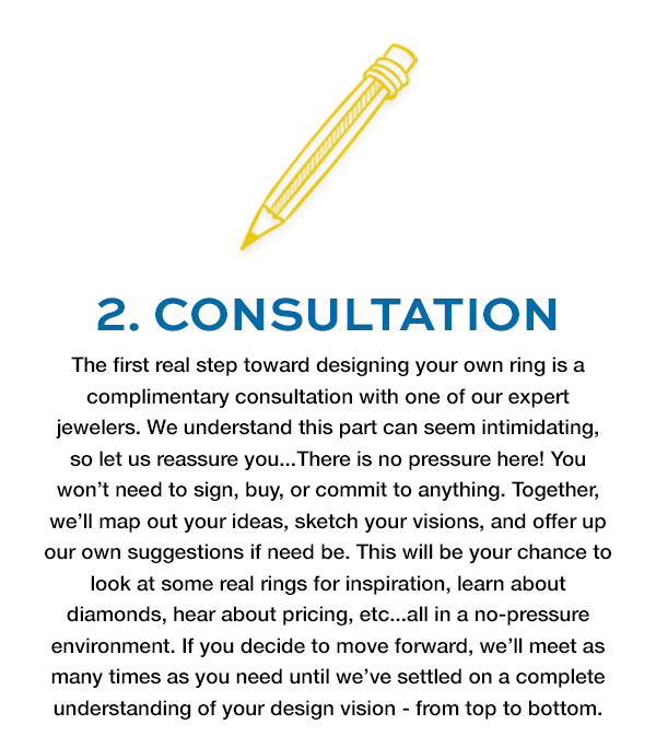 Freedman Jewelers - Custom Design Process: Consultation