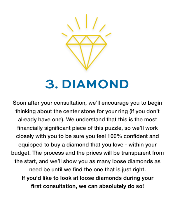 Freedman Jewelers - Custom Design Process: Diamond