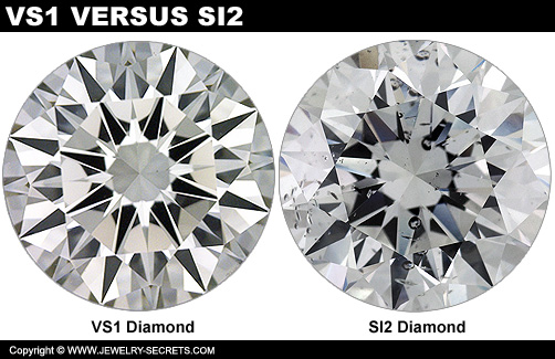 Freedman Jewelers: GIA Diamond Clarity
