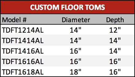 Floor Tom Sizes