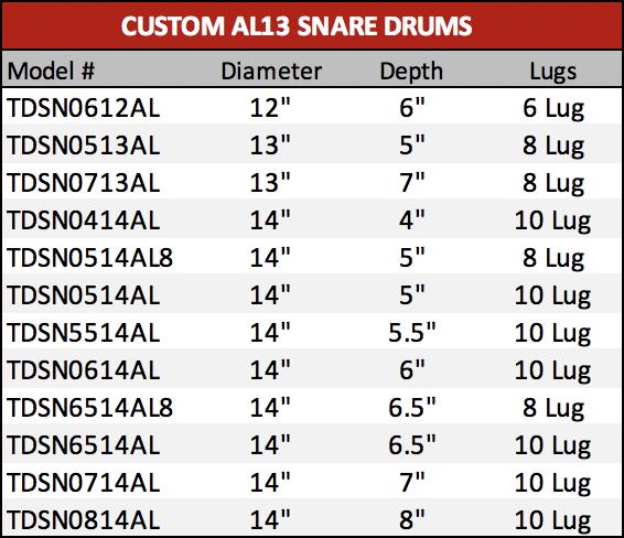 Snare Drum Sizes