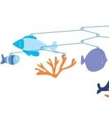 Djeco Djeco Mobile - Sea World