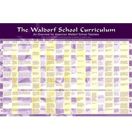 "Waldorf Publications Curriculum Chart, large 21.5"" x 29"""