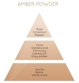 Lampe Berger Oil Liquid Fragrance Liter 416022 Amber Powder