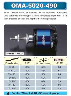 O.S. OS OMA-5025-375 50mm BRUSHLESS MOTOR (375 RPV) EQUIV .50-.60 SIZE 2 STROKE