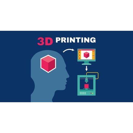 ACE 3D PRINT WORKS