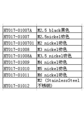 HY MODEL ACCESSORIES HY METRIC NYLOCK NUTS 2.0mm  (100 PK)<br />