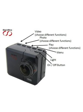 CAM ONE CAM ONE INFINITY 1080 HD CAMERA SYSTEM ( no further discount ) FPV