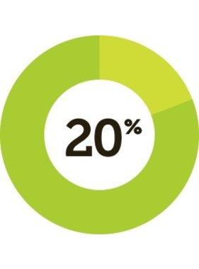 PRO GLOW 2.5lt  20% NITRO FUEL 18% CASTOR OIL