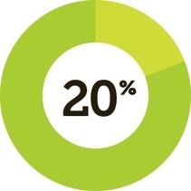 1lt     20% NITRO FUEL  KLOTZ 14%  CASTOR OIL 3%