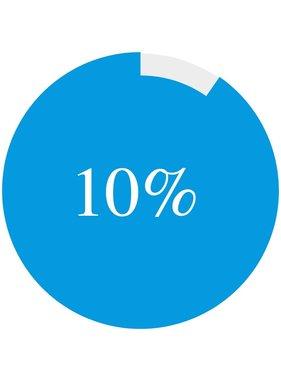 PRO GLOW 2.5lt  10% NITRO FUEL 18% CASTOR OIL