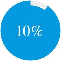 2.5lt  10% NITRO FUEL  COOLPOWER 14%  CASTOR OIL 3%