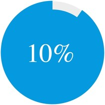 1lt 10% NITRO FUEL KLOTZ 14.5% CASTOR OIL 3.5%