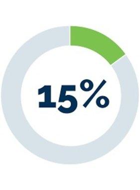 PRO GLOW 2.5lt  15% NITRO FUEL 18% CASTOR OIL