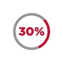 1lt     30% NITRO FUEL  KLOTZ 22%  LOW VISCOSITY HELI