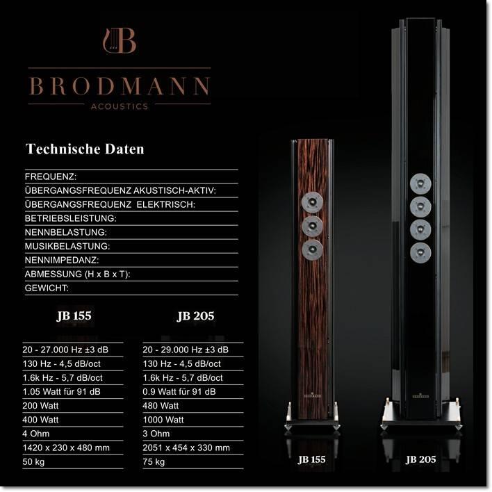 Best Light Shop In Jb: Brodmann Acoustics JB 175, Piano Black