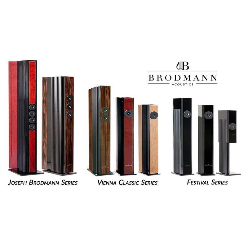 Brodmann Acoustics Jb 175 Piano Black Audio Visual