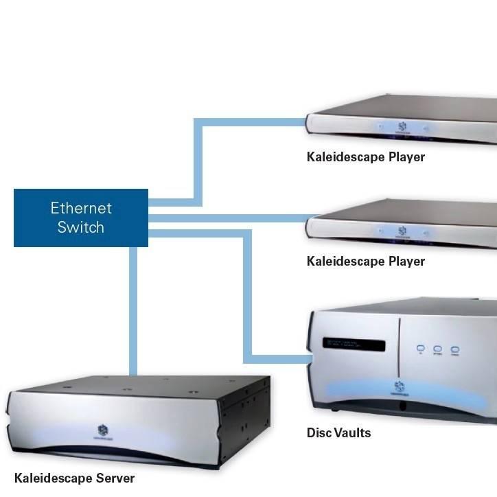Kaleidescape 1U Server with 4 x 6 TB Disk Cartridges, 24TB