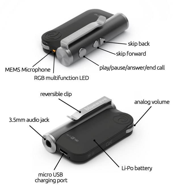 Bluewave Get Wireless  Hifi Headphone Amplifier