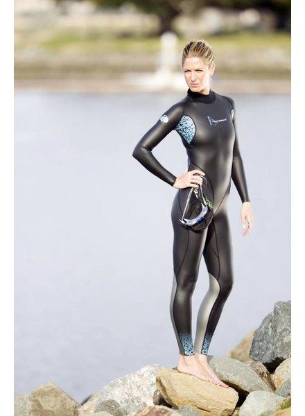 Aqua Sphere W Skins