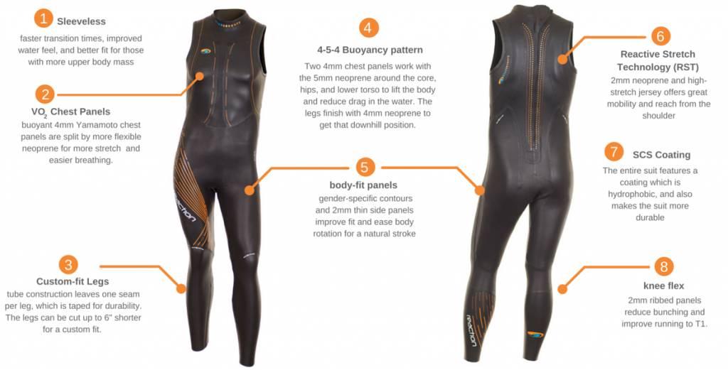 Men's Reaction Sleeveless Wetsuit WSRLJ