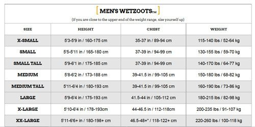 Zoot Men's Wave 1 Sleeveless Wetsuit - Black/White
