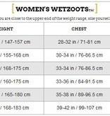 Zoot Zoot Women's Z FORCE 3.0 Fullsuit