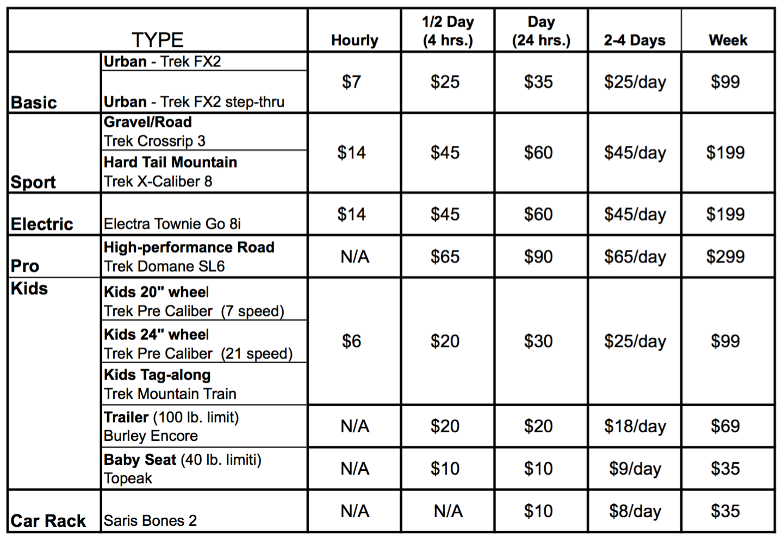 Bikeadelic Rental Rate Chart